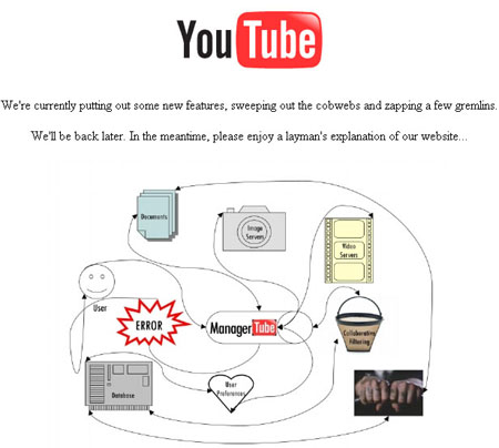 youtube gremlins